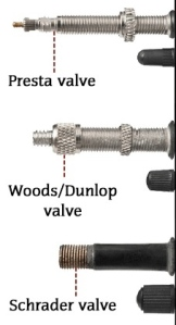 Bicycle valves