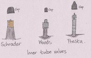 Inner tube valves sketch